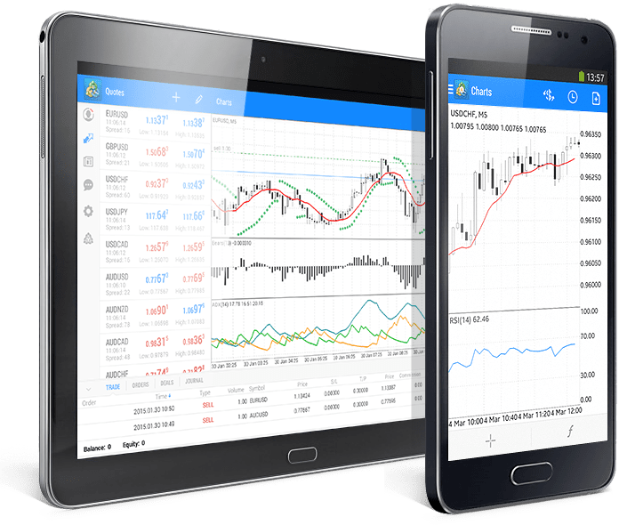 Handelsplattform Metatrader 4 MT4 App für Android Tablet iPhone und Ipad
