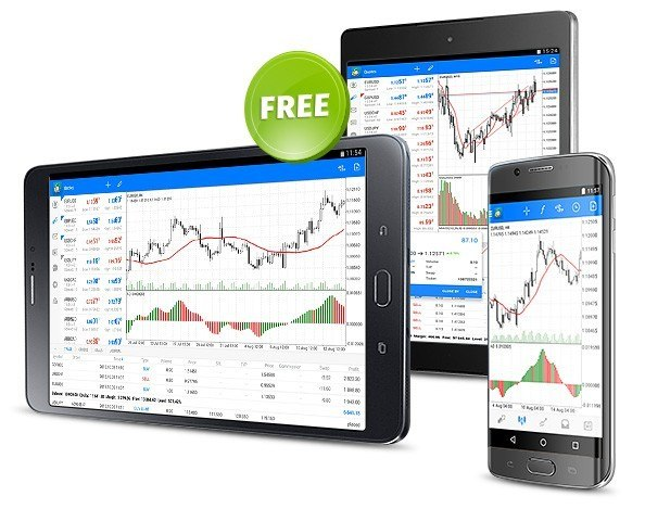 Handelsplattform Metatrader 5 MT5 App für Android iPhone iPad