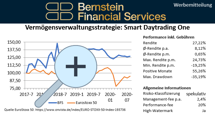 Vorschaubild zum Factsheet Vermögensverwaltung Bernstein Financial Services Strategie Smart Daytrading One