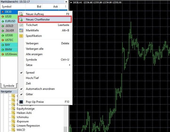 Metatrader 4 (MT4) neues Chartfenster Befehl
