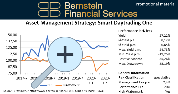 Preview Of Factsheet Asset Management Bernstein Financial Services
