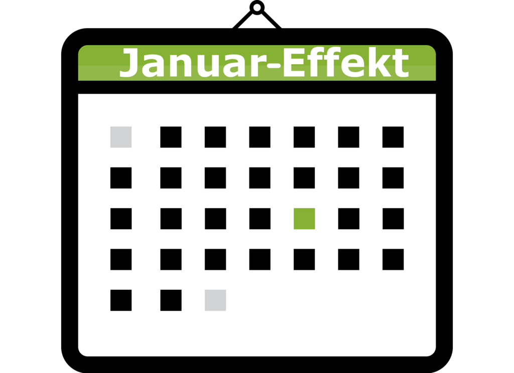 Beitragsbild: Saisonalitäten - Der Januar Effekt am Aktienmarkt