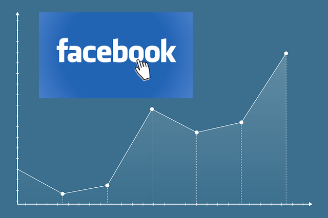 Facebook Analyse Aktie Beitragsbild